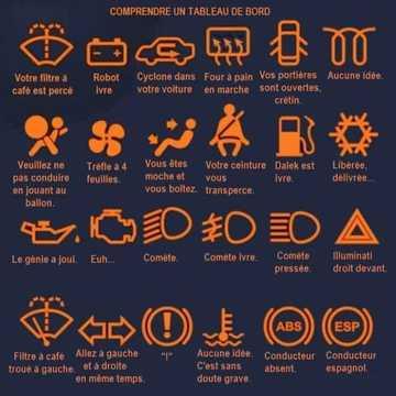 Voyant allumé sur votre véhicule ? Confiez-le à un expert en électronique automobile à Montpellier dans l'Hérault